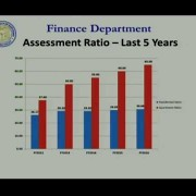 Budget Meeting 1 FY 2016 part 1